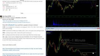 02/26/2020 | Stock Market WatchList | COCP SPEX APT SPY VXX
