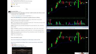 03/11/2020 Video Watch List | INO AIM NOVN AYTU SFET PHIO TLSA | Stocks In Play