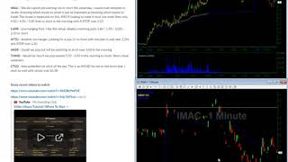03/25/20 Video Watch List | IMAC CAPR AYTU AKER THMO CTSO | Stocks In Play