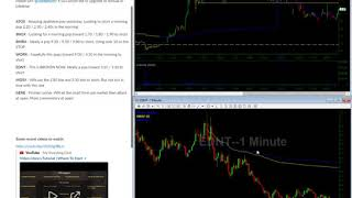 04/17/2020 | Video Watch List | ATOS SNGX BMRA WORX EDNT MOSY GENE THMO | Stocks In Play!!