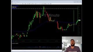06/10/2020 | Video Watch List | NAKD DPW IZEA LAKE HTZ IMRN GNUS DGLY | Stocks In Play