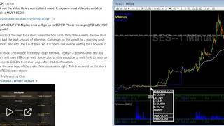 10/15/2019 Trading Watch List | Stocks in Play SES YUMA BIMI