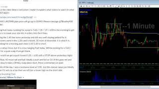 10/18/19 Trading Watch List | HEPA FTFT CRON BIMI SES ATIS