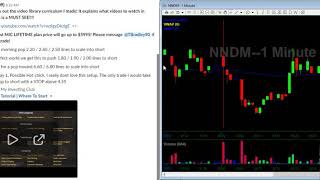 10/23/2019 Trading Watch List | BOXL TROV ETON NNDM | Stocks In Play