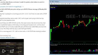 10/28/19 Free Trading Watch List | RBZ ISEE XNET CNET | Stocks In Play