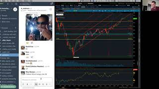 10:30 Long Trading | VWAP Reclaim | Sam's $200K NKLA First Red Day Short Recap | Large Cap Webinar