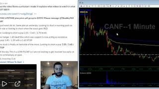 11/1/19 Trading Watch List | XNET CANF AGRX ISEE CHFS | Stocks In Play