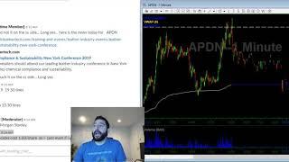11/13/19 Trading Watch List | TRNX CLVS APDN SINT SNCR | Stocks In Play