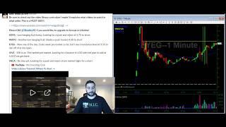 11/22/19 Trading WatchList | HEPA WAFU EYEG VIVE SNCA | Stocks In Play