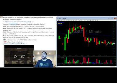 11/25/19 Free Trading Watch List | EYEG ASLN SRNE AQST KZIA | Stocks In Play