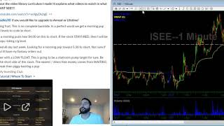 11/4/19 Stock Trading WatchList | CHFS ISEE BIMI CEI | Stocks In Play