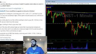 11/7/19 Trading Watch List | AGRX CNST OESX BNGO IFRX | Stocks In Play