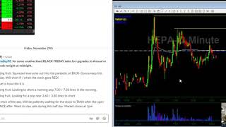 12/02/19 Free Trading Watch List | HEPA ASLN SFET CANF NBY | Stocks In Play