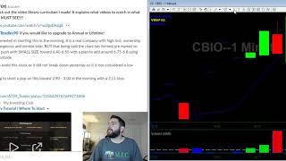 12/19 Stock Trading Watch List | SLDB ASLN CBIO PRTK BNGO | Stocks In Play