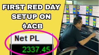 +$2.3K | ACB First Red Day Setup Explained w/ Bao | Zach Member Testimonial