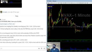 24 Hour Discount | Stock Market Video Watch List | CODX NVAX NNVC TRIL TNXP SAEX | 01/24/2020
