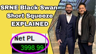 +$3.9K Today | SRNE Black Swan Short Squeeze | YCBD ACB VTIQ Trade Recaps | Alex's Trading VLOG
