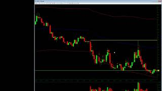 +$476 GRNQ CRVS Trade Recaps w/ James Freedlender