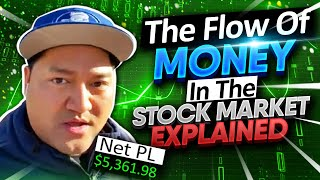 +$5.3K Recap | The FLOW of MONEY Explained In The Stock Market w/ Bao!*