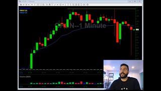 AESE Live Trade | 08/20/2020 Video Watch List | BDR AESE OPGN ANTE | Stocks In Play