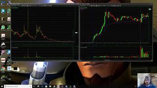ATOS Supernova | Trade Recap | AlohaTrader