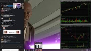 Adapting To Changing Markets | MIC Strategy Webinar w/ AlohaTrader*