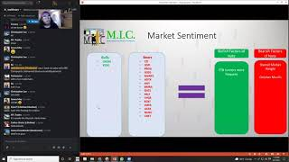 Adjustments In Your Trading w/ Guest Speakers Christopher & Joe | MIC Strategy Webinar AlohaTrader*