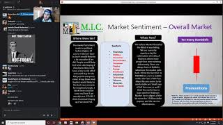 Architecture of a Move | Part 2 | MIC Strategy Webinar w/ AlohaTrader*