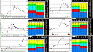 PnL Shared | Live Trading | Went From Up Big To Down