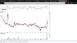 BPTH Deep Dive | Fundamental Analysis | Episode 11