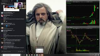 Being Ready For The BIG TRADING Opportunities | MIC Strategy Webinar w/ AlohaTrader*