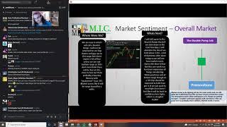 Black Swan Stocks Explained DWAC | MIC Strategy Webinar w/ AlohaTrader*