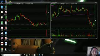 CAPR Short Squeeze Trade Recap | Favorite Short Setup | Thought Process Behind it