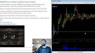 CETX Short Squeeze Explained | 01/16/20 Watch List | INPX ADAP NVCN CETX MNI