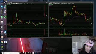 CLWT Trade Recap | Low Float Squeeze Pattern | Sympathy Plays