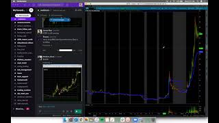 CONFIDENCE In Your Process While Day Trading w/ Bao & Tosh*