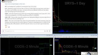 CORONAVIRUS…How TO Make Money Trading CORONAVIRUS Stocks   CEI LLIT CODX LAKE APT NNVC   01/27/20