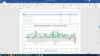 COST Earnings Entry Trade | Options Basics | Ep. 8 [PART 1]