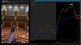 Capitol Hill Riots TANK The Stock Market | What Do The Riots Mean For The Stock Market?*