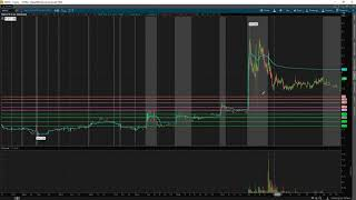 Channel Trading EXPLAINED IN DETAIL w/ TomDiesel
