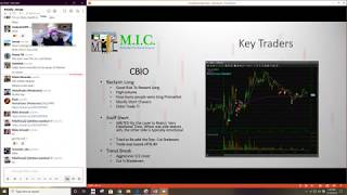 Controlling EMOTIONS While Trading | MIC Strategy Webinar | Ep. 27