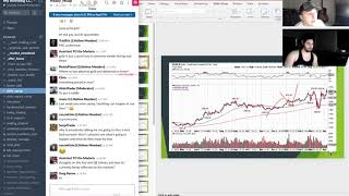 Coupling Volume & Trend | Large Cap Trading Webinar w/ Joe & Sam