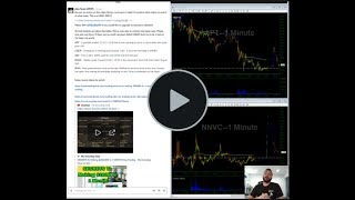 DOW -1200 Points | How To Trade It | Virus Stocks | Stock Market Watch List 03/09/2020