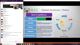 Different Trading Styles In The Market | MIC Strategy Webinar | Ep. 59