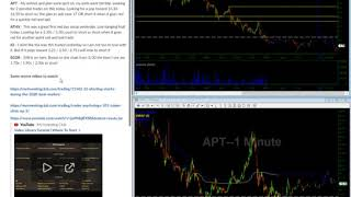 ECOR Live Trade | Video Watch List | APOP APT ATHX IO ECOR | 04/03/2020
