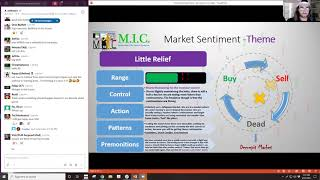 Evolution Of A Trader  | MIC Strategy Webinar | Ep. 54