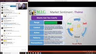FADERS | MIC Strategy Webinar | Ep. 57 w/ Austin & The Bear