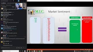 FEAR | MIC Strategy Webinar w/ Aloha Trader*