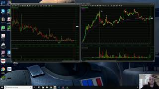 FTFT Trade Recap | AlohaTrader
