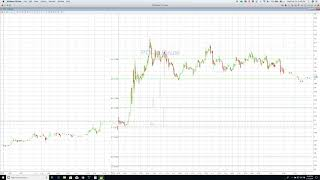 Finding Pivots Past   Trading Basics Ep 10